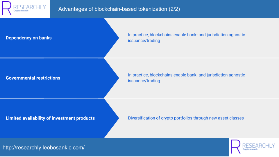 Advantages of blockchain-based tokenization (2/2)