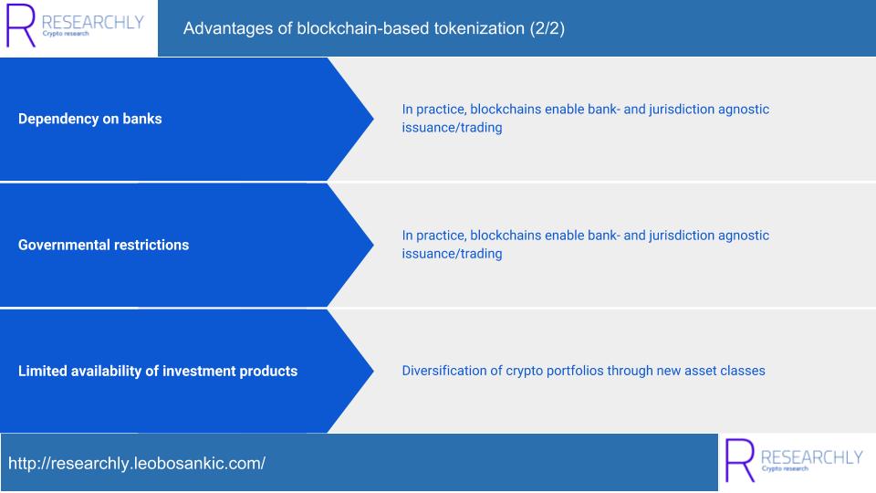 Advantages of blockchain-based tokenization (2/2)