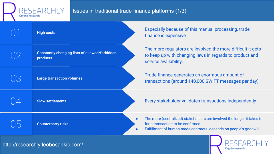 Issues in traditional trade finance platforms (1/3)