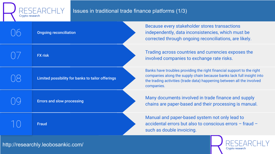 Issues in traditional trade finance platforms (2/3)