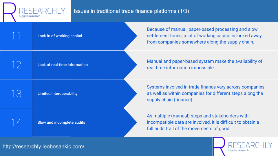 Issues in traditional trade finance platforms (3/3)