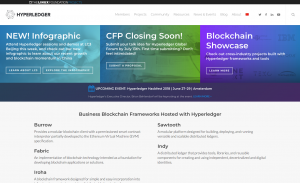 Commerzbank is also a member of Hyperledger (Source: Website)