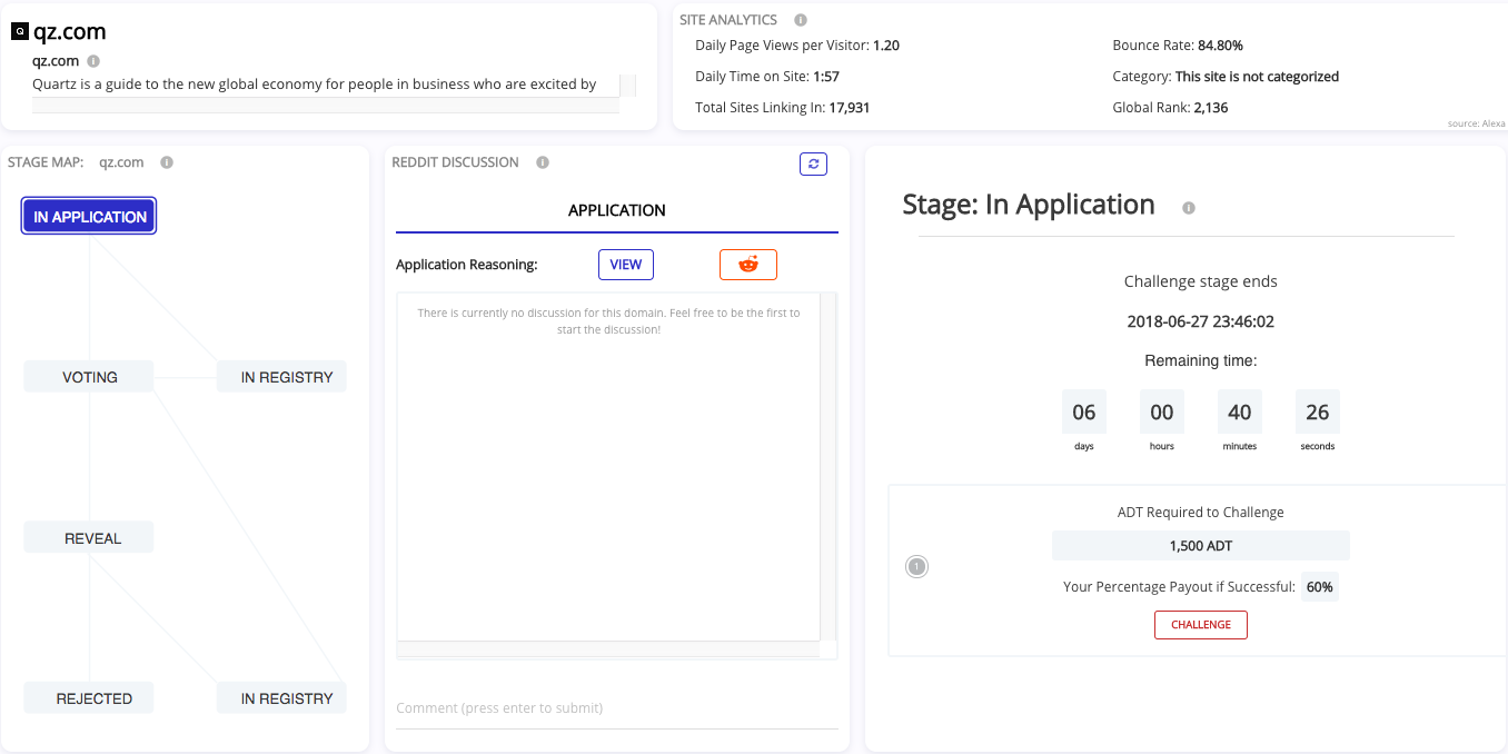 An application in Application stage (Source: Website)