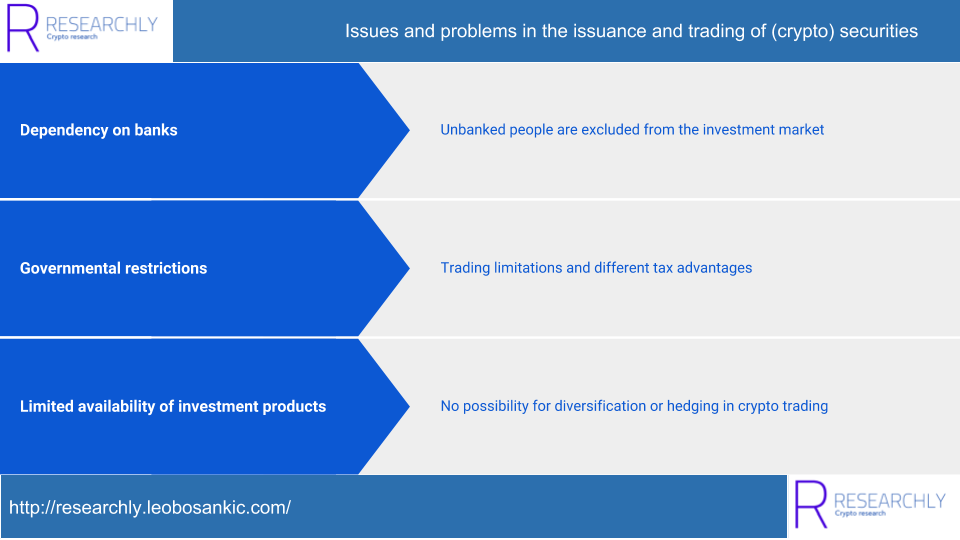 Issues and problems in the issuance and trading of (crypto) securities (2/2)