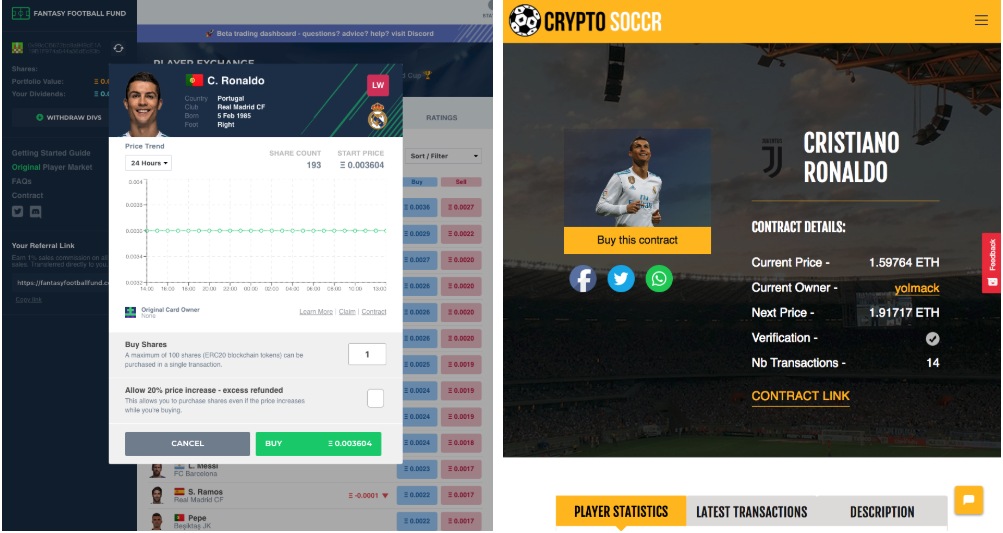 Christiano Ronaldo on fantasyfootballfund (left; Source: Screenshot Website) and Christiano Ronaldo on cryptosoccr_researchly_ico_blockchain_report (right; Source: Screenshot Website)